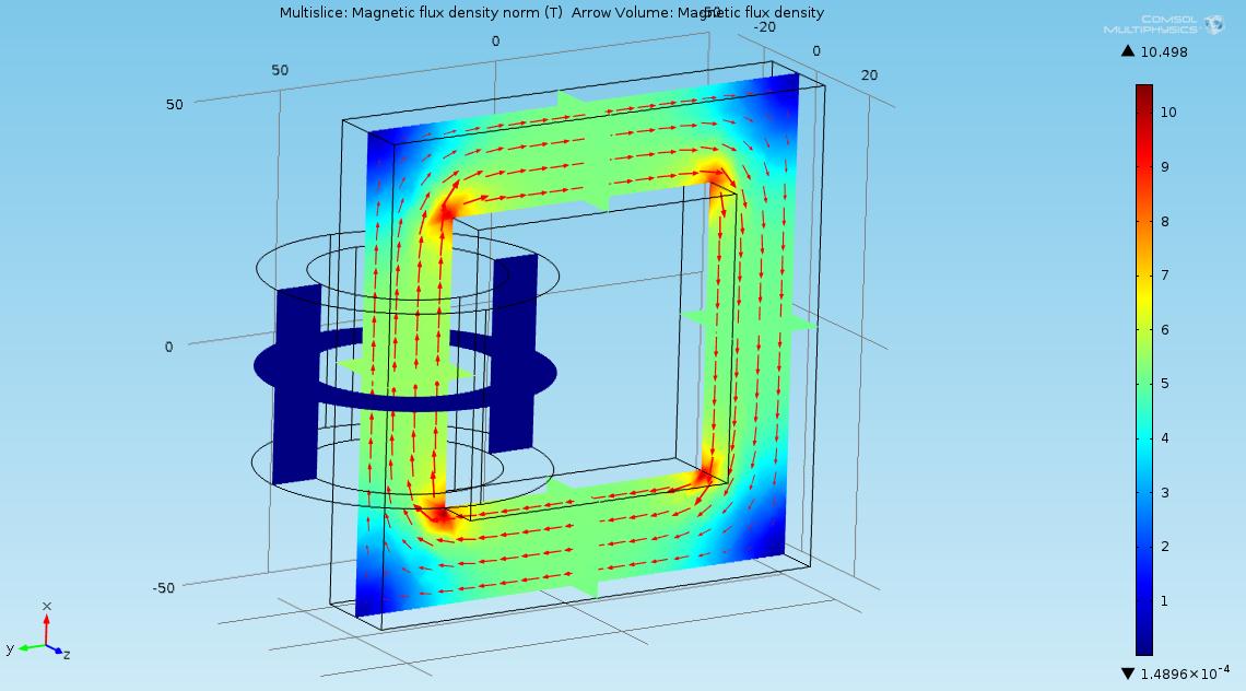 Laminated Electromagnet simulation